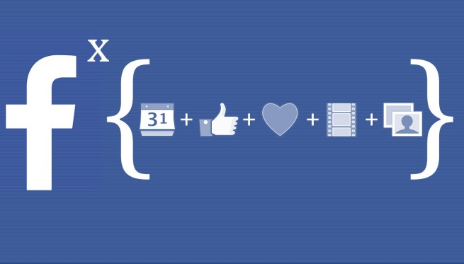 Facebook EdgeRank CosaVostra